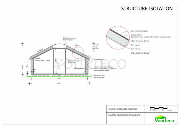 Structure isolation yourte réglementation thermique 2012