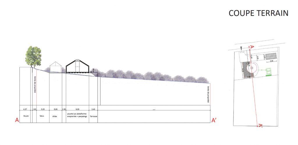 Plan coupe de terrain pour permis de construire yourte